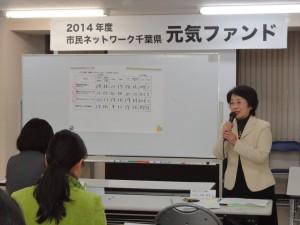 2014年度助成団体